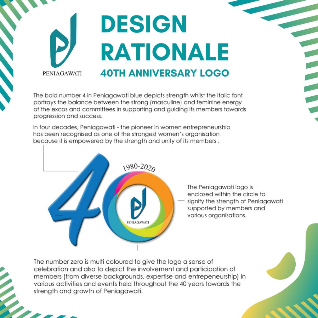 peniagawati-40th-anniversary-logo-40-tahun